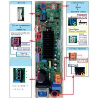 Плата управления стиральной машины LG EBR79583498